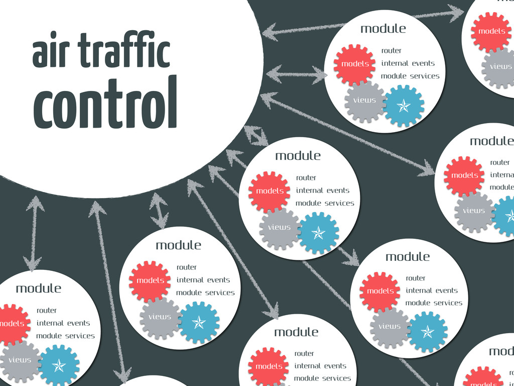 air traffic ⬌ control