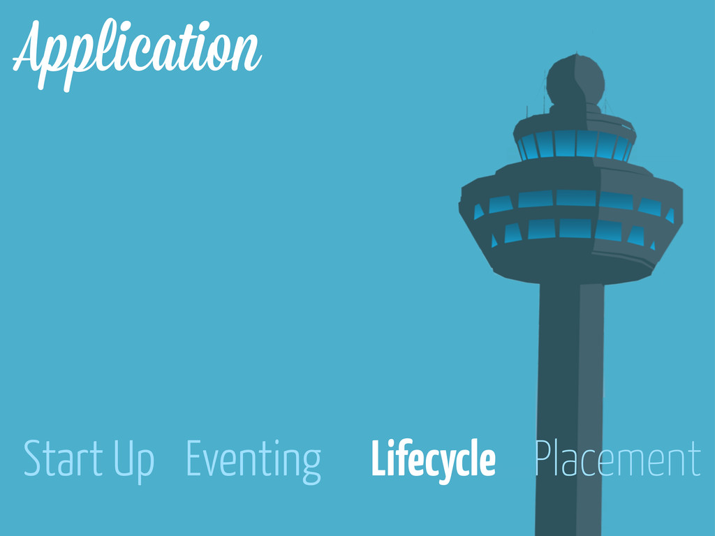 Placement Eventing Start Up Lifecycle A lication