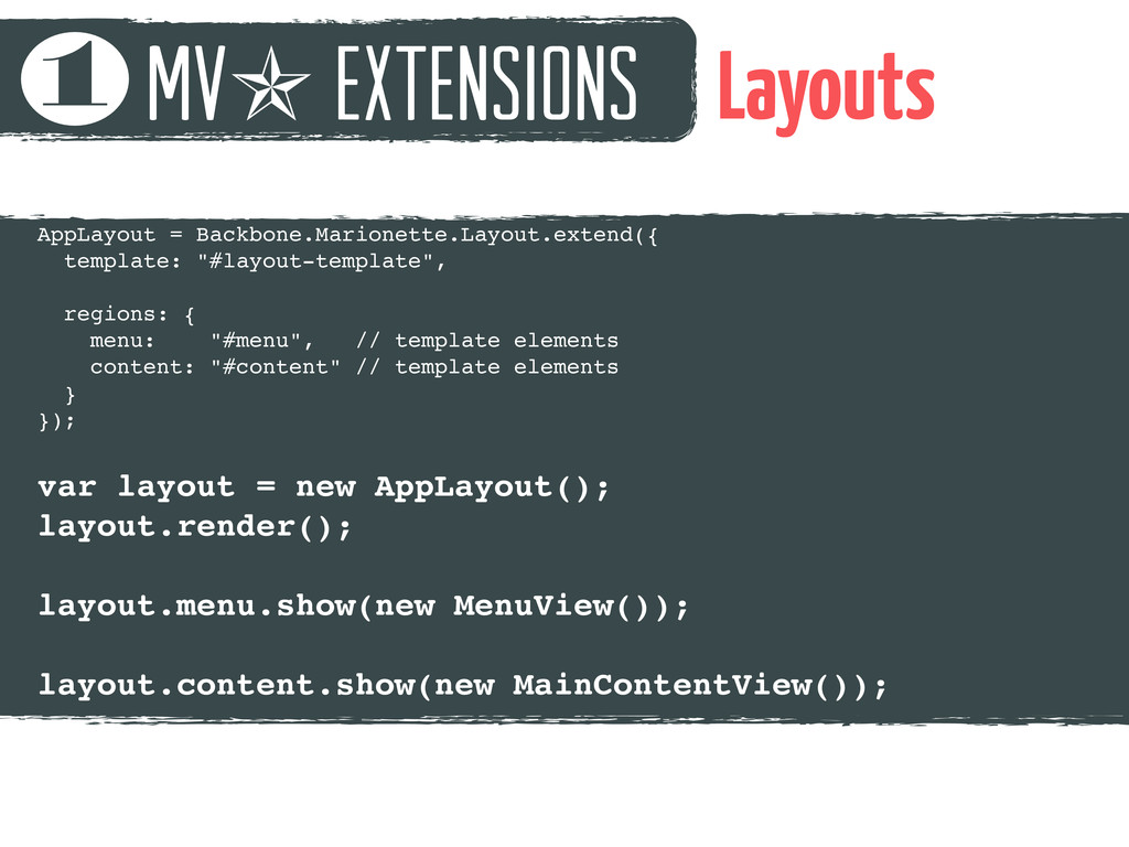 mv✯ extensions 1 Layouts AppLayout = Backbone.M...