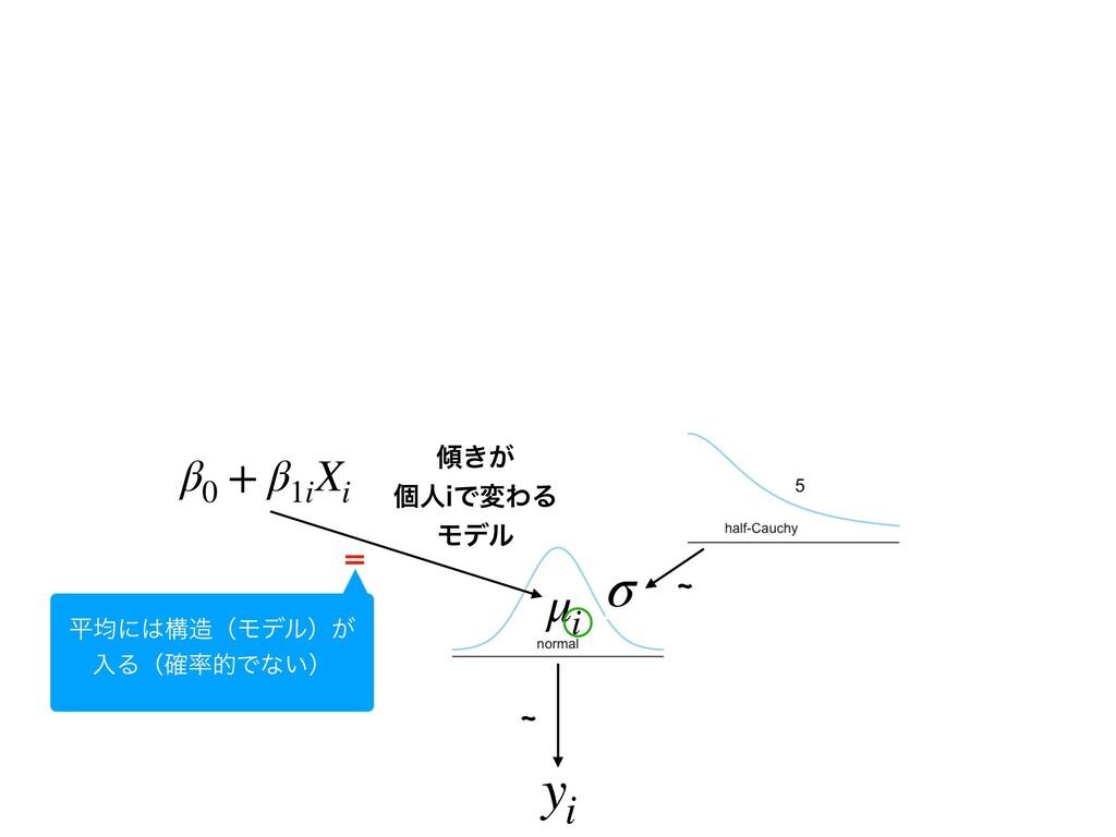 d yi μi ʹ β0 + β1i Xi ͖͕ ݸਓJͰมΘΔ Ϟσϧ ฏۉʹߏʢ...