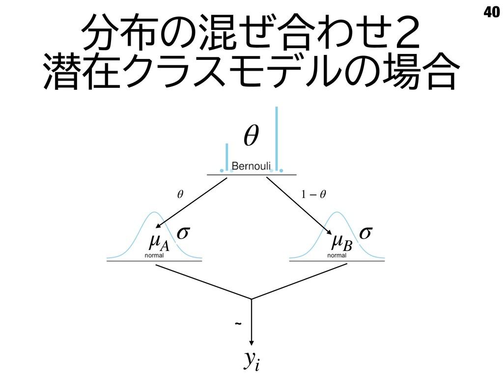 40 分布の混ぜ合わせ2   潜在クラスモデルの場合 d yi μA σ μB σ θ 1 −...
