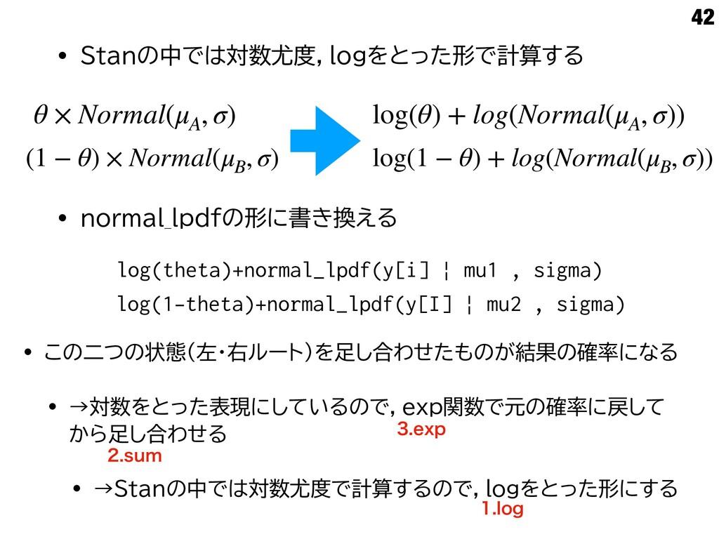 42 θ × Normal(μA , σ) (1 − θ) × Normal(μB , σ) ...