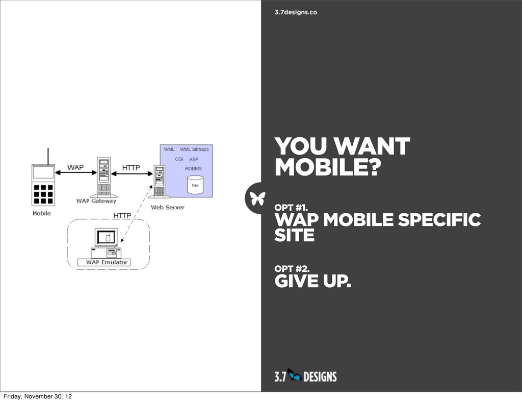 YOU WANT MOBILE? OPT #1. WAP MOBILE SPECIFIC SI...
