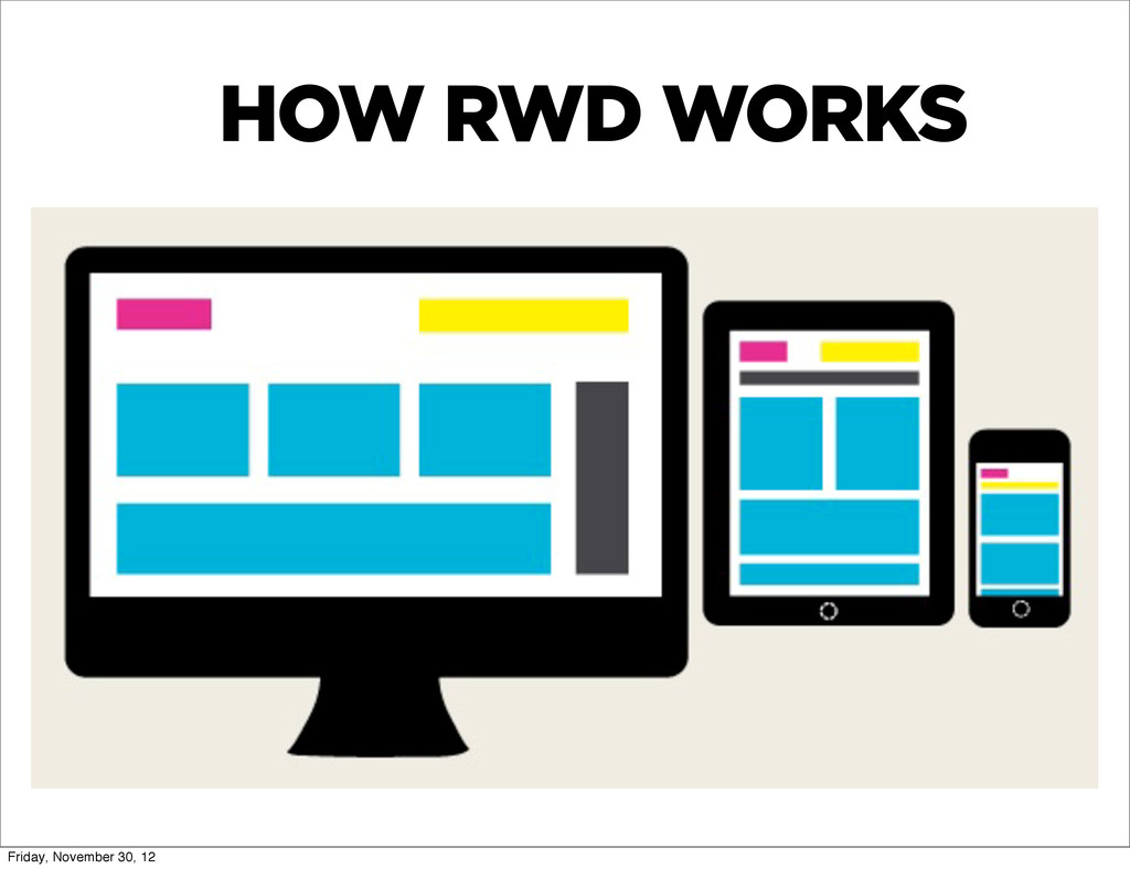 HOW RWD WORKS Friday, November 30, 12
