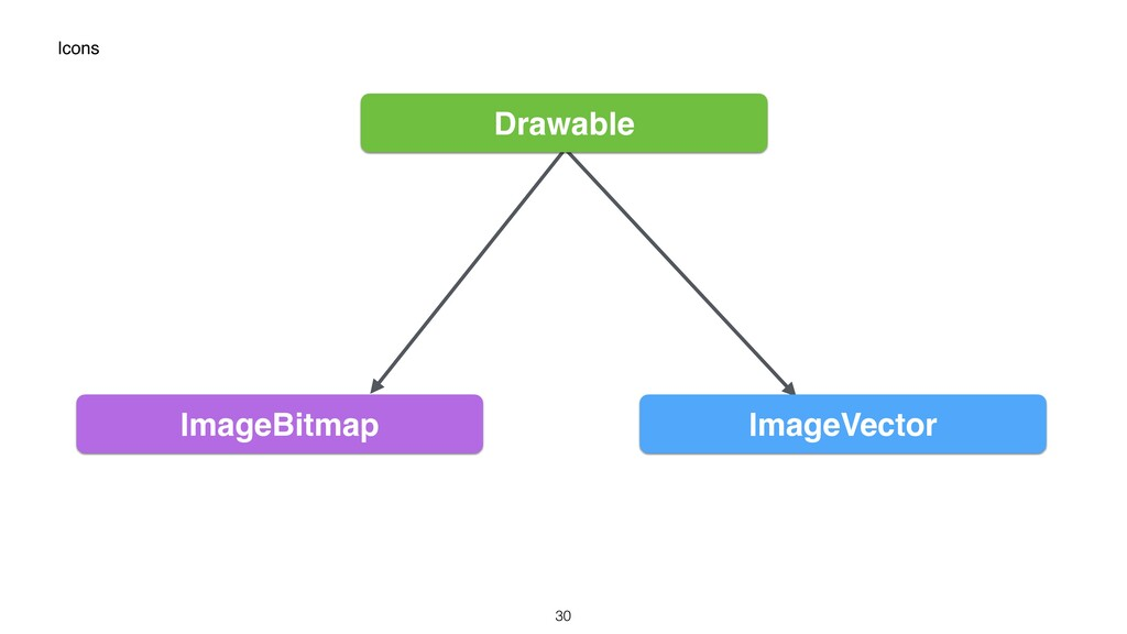 Icons 30 ImageVector ImageBitmap Drawable