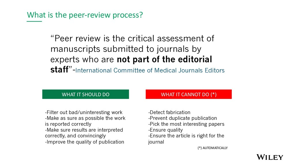 "What is the peer-review process? ""Peer review i..."