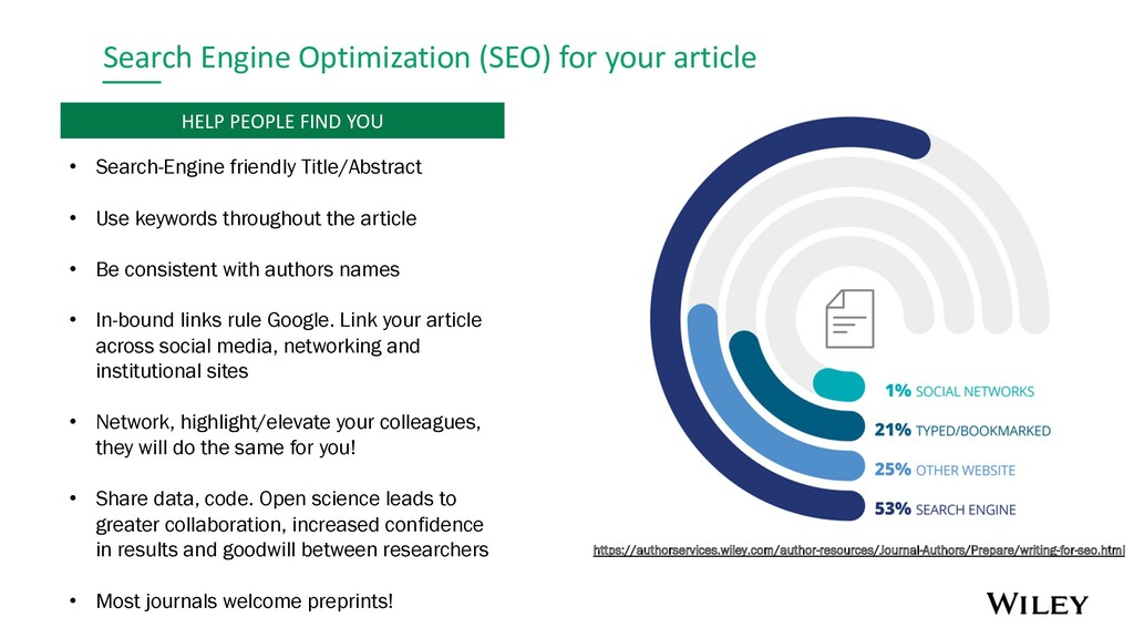 Search Engine Optimization (SEO) for your artic...