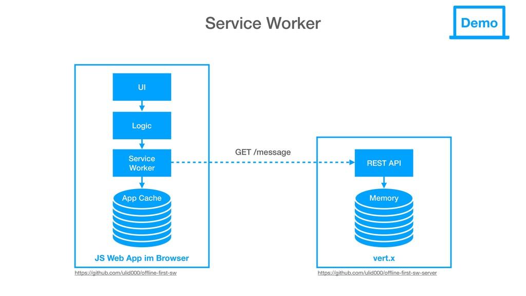 Service Worker UI Logic REST API Service Worke...