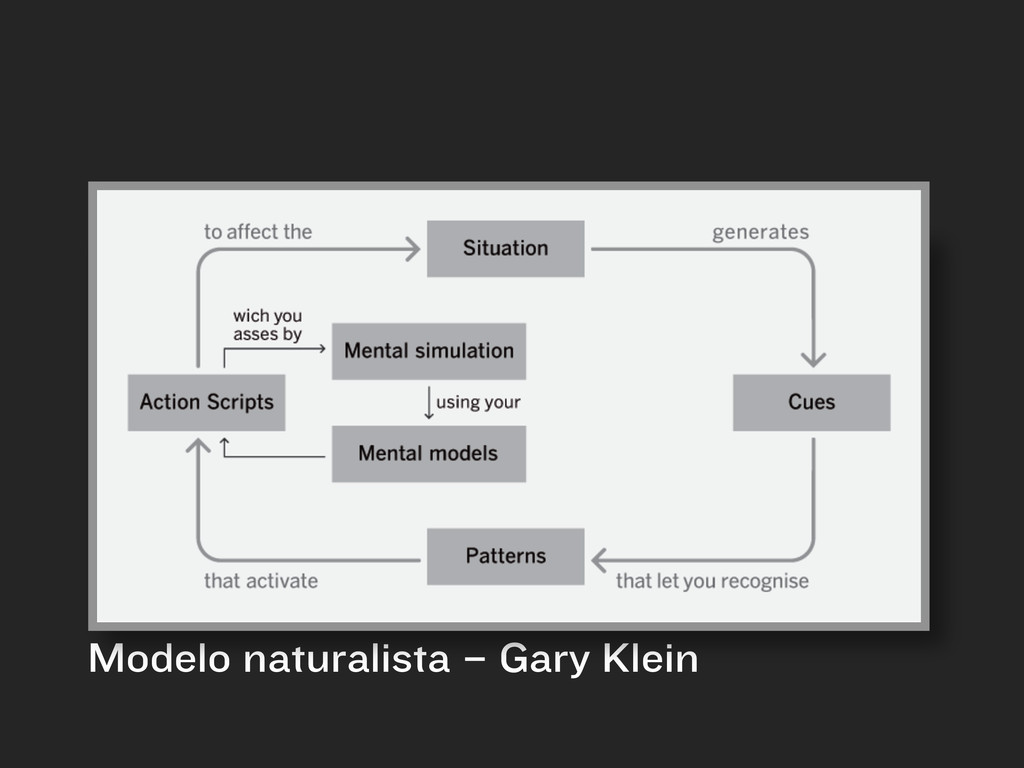 Modelo naturalista – Gary Klein