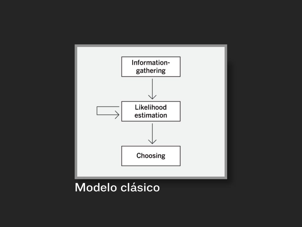 Modelo clásico
