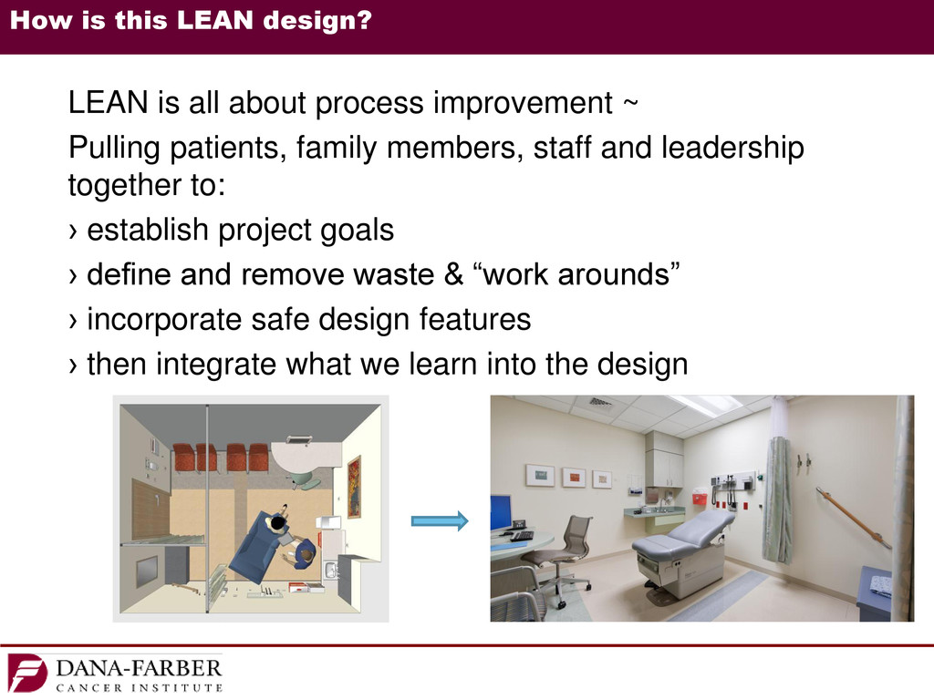 How is this LEAN design? LEAN is all about proc...