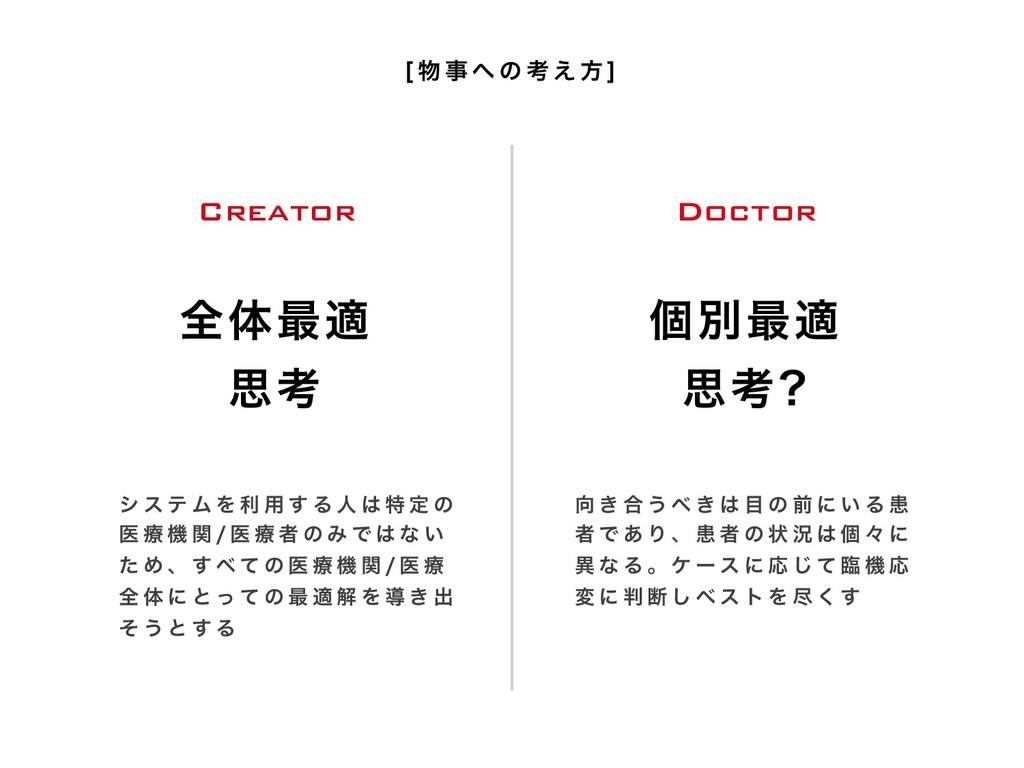 ݸผ࠷ద ࢥߟ  શମ࠷ద ࢥߟ Creator Doctor <    ͷ ߟ...