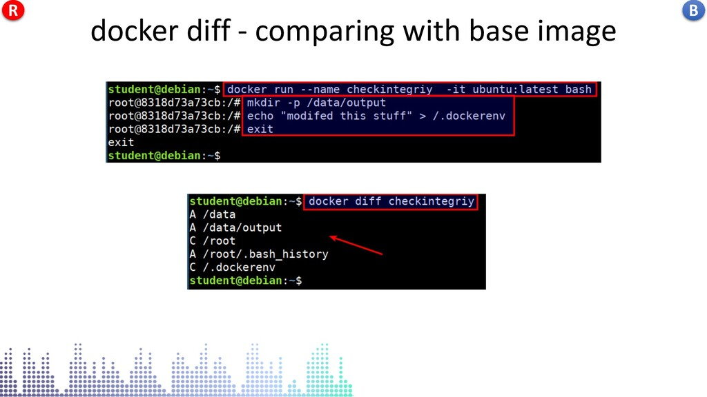 docker diff - comparing with base image docker ...