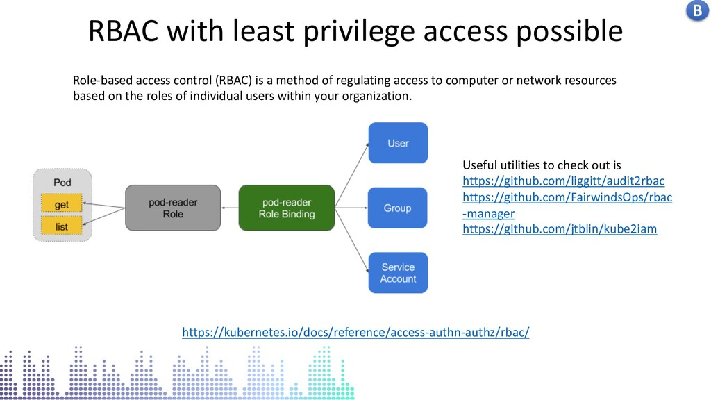 Kubernetes centralised logs in stack driver RBA...