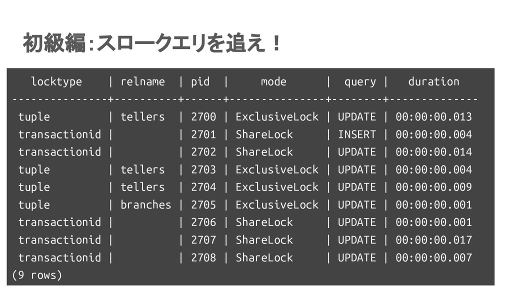 初級編:スロークエリを追え! locktype | relname | pid | mode...