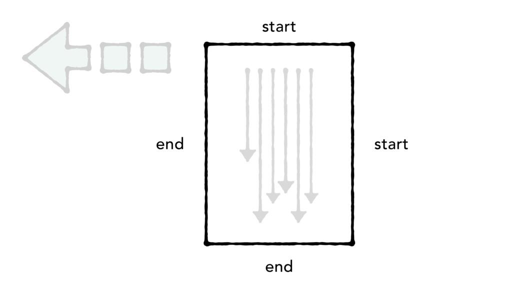 end start end start