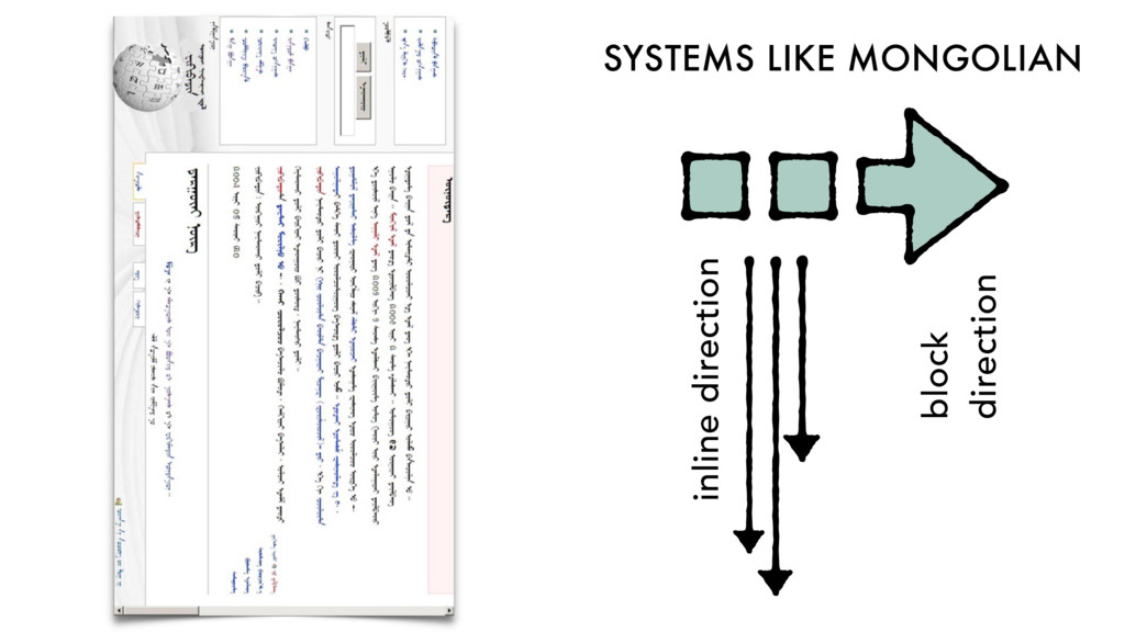 SYSTEMS LIKE MONGOLIAN block direction inline d...