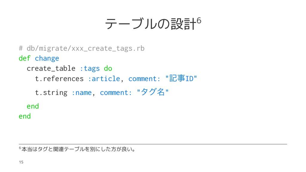テーブルの設計6 # db/migrate/xxx_create_tags.rb def ch...