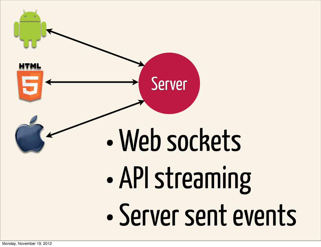 •Web sockets •API streaming •Server sent events...