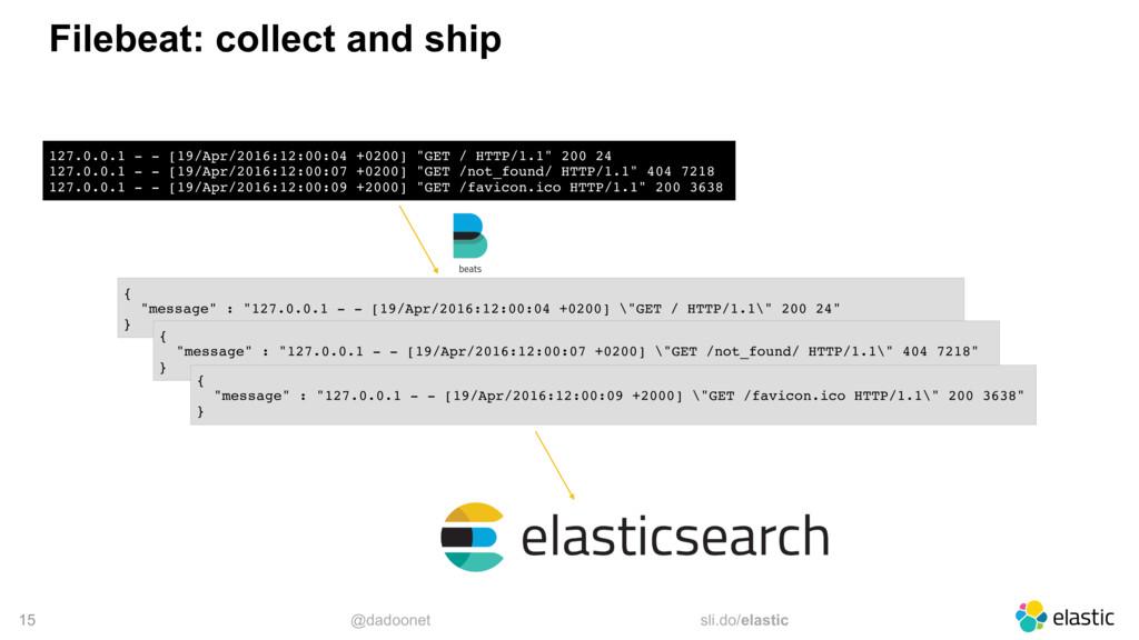 @dadoonet sli.do/elastic 15 Filebeat: collect a...