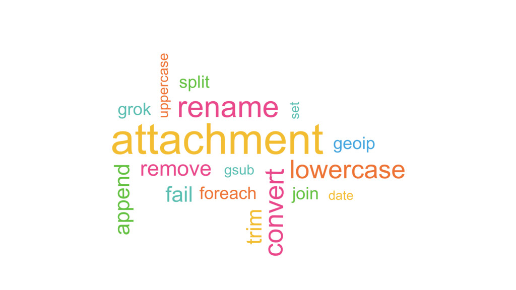 grok remove attachment convert uppercase foreac...