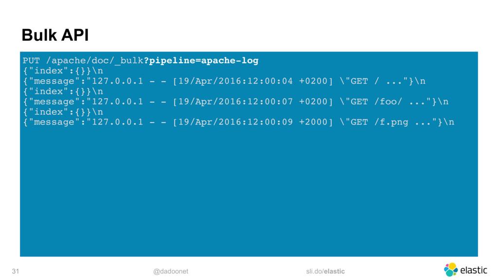 @dadoonet sli.do/elastic Bulk API PUT /apache/d...