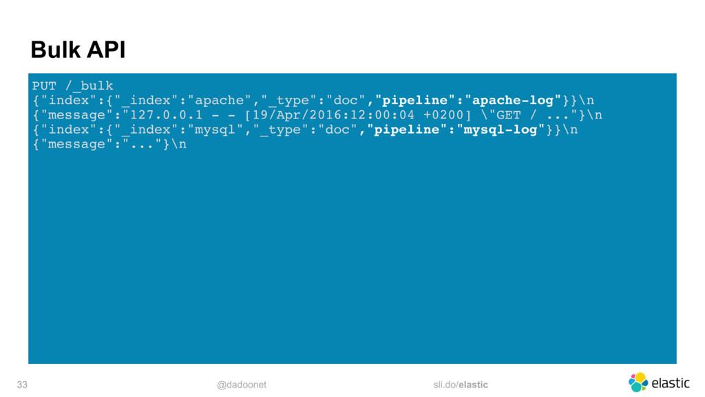 "@dadoonet sli.do/elastic Bulk API PUT /_bulk {""..."