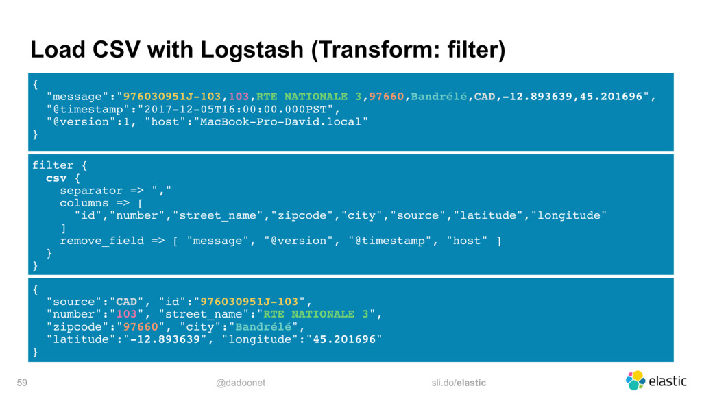 @dadoonet sli.do/elastic Load CSV with Logstash...