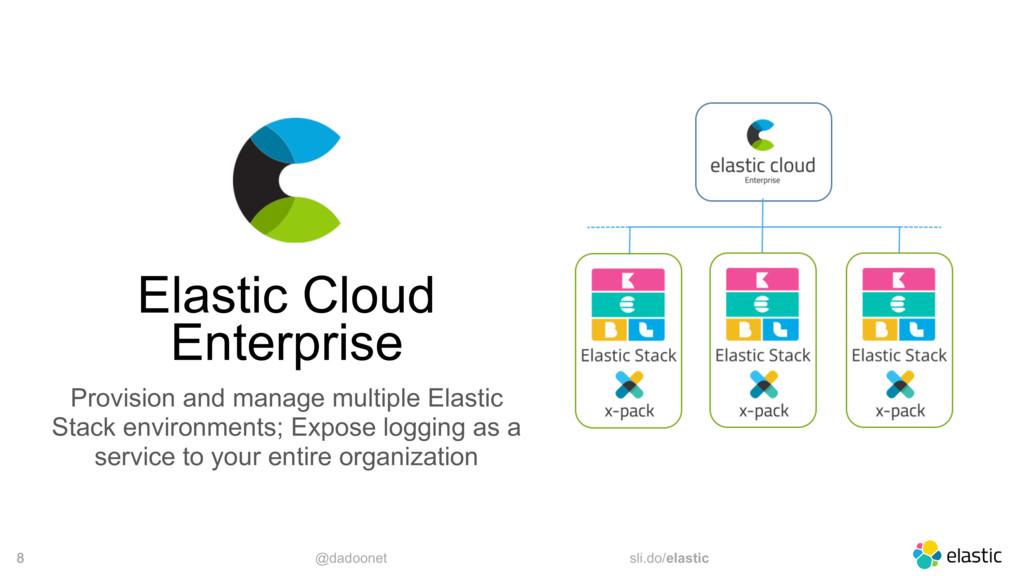 @dadoonet sli.do/elastic 8 Elastic Cloud Enterp...