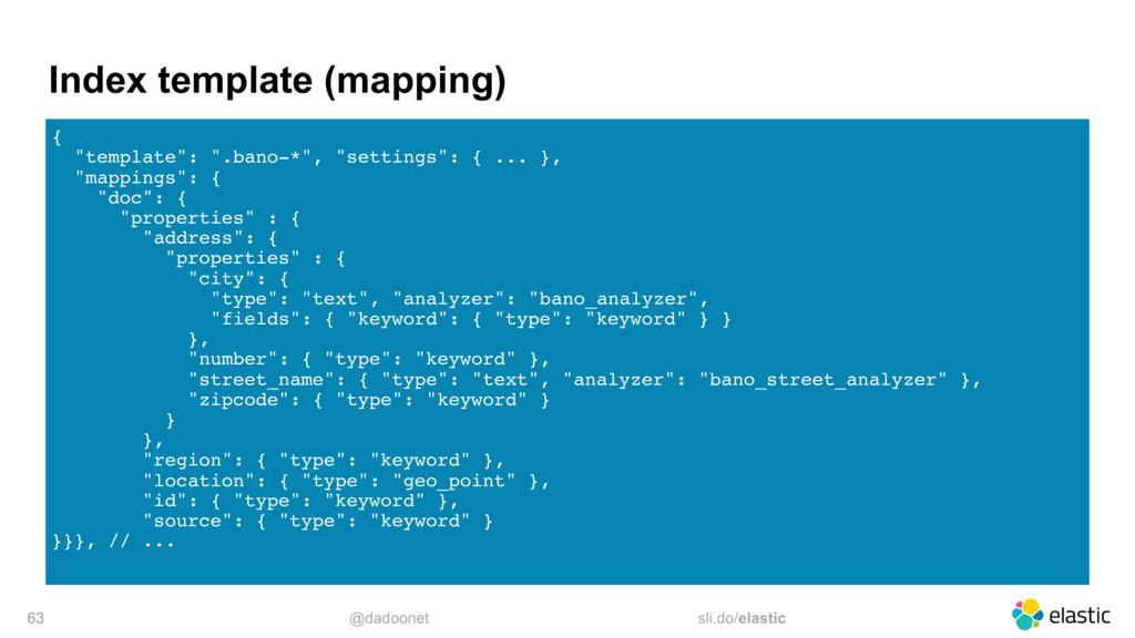 @dadoonet sli.do/elastic Index template (mappin...