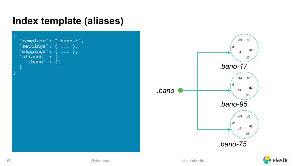 @dadoonet sli.do/elastic Index template (aliase...