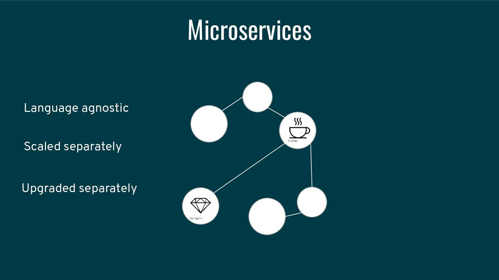 Microservices Language agnostic Scaled separate...