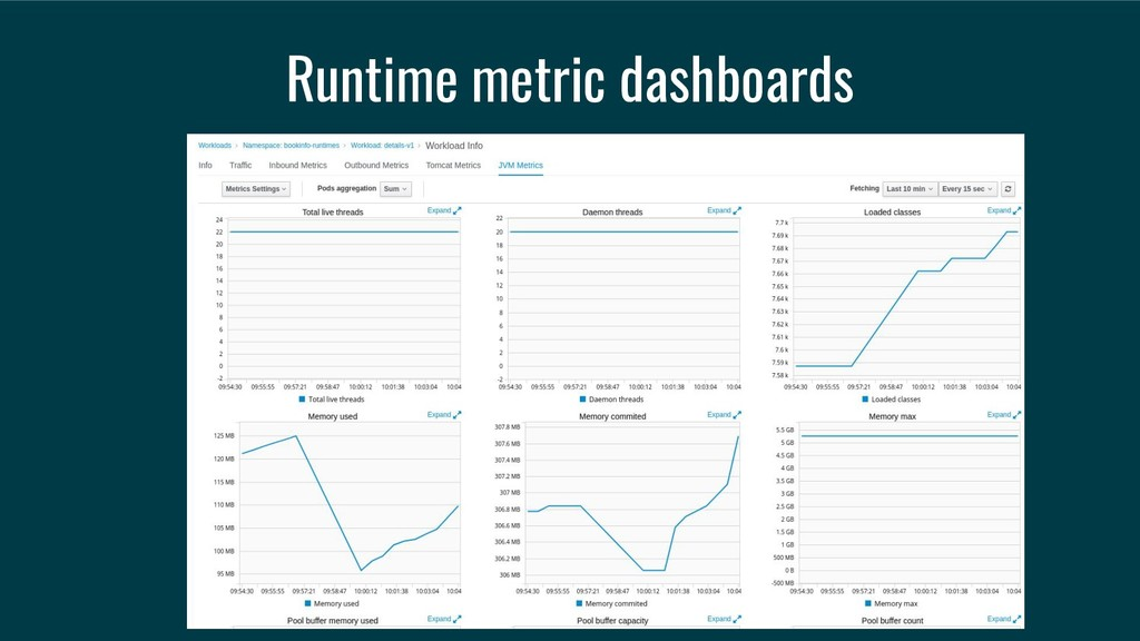 Runtime metric dashboards