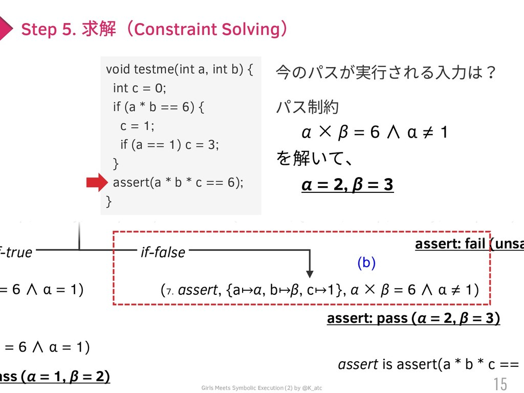 (o) (2. c = 0, {a ↦ α, b ↦ β}, true) ↦ β, c ↦ 0...
