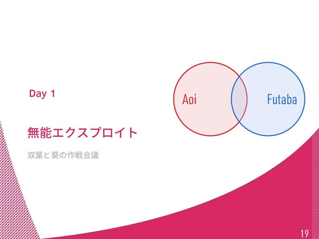 無能エクスプロイト 双葉と葵の作戦会議 19 Day 1 Aoi Futaba