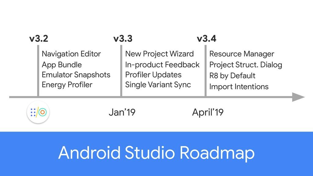 Android Studio Roadmap v3.4 April'19 Resource M...
