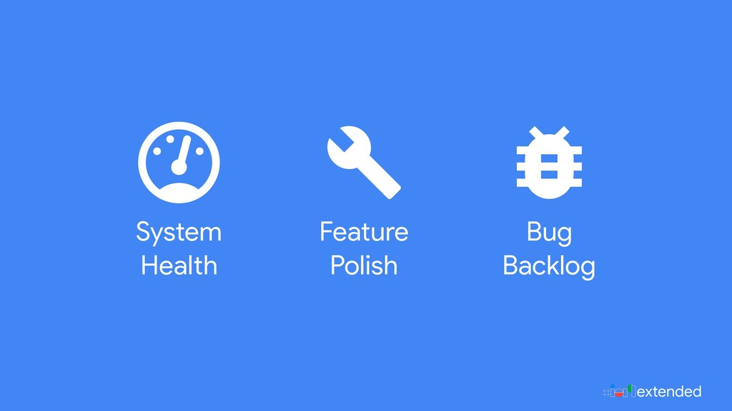 System  Health Feature Polish Bug Backlog ext...