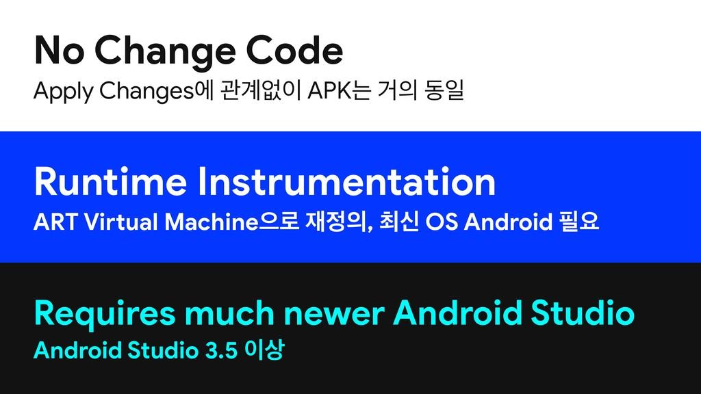 extended Runtime Instrumentation  ART Virtual M...