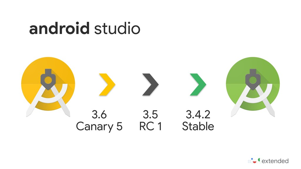 android studio 3.4.2 Stable 3.5 RC 1 3.6 Can...