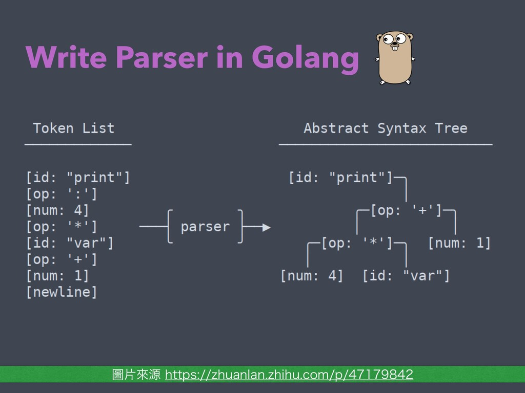 Write Parser in Golang ᅷยိݯIUUQT[IVBOMBO[I...