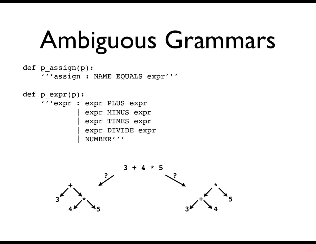 Ambiguous Grammars def p_assign(p): '''assign :...