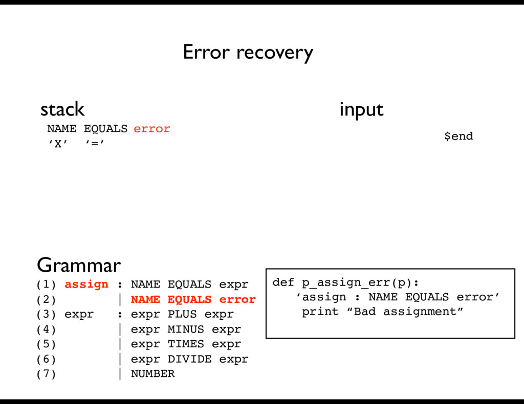 NAME EQUALS 'X' '=' Grammar Error recovery stac...