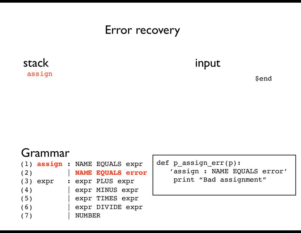 Grammar Error recovery stack input $end (1) ass...