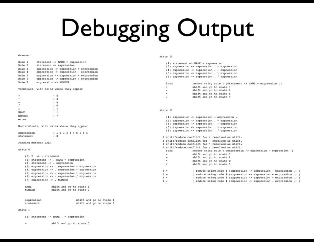 Debugging Output Grammar Rule 1 statement -> NA...