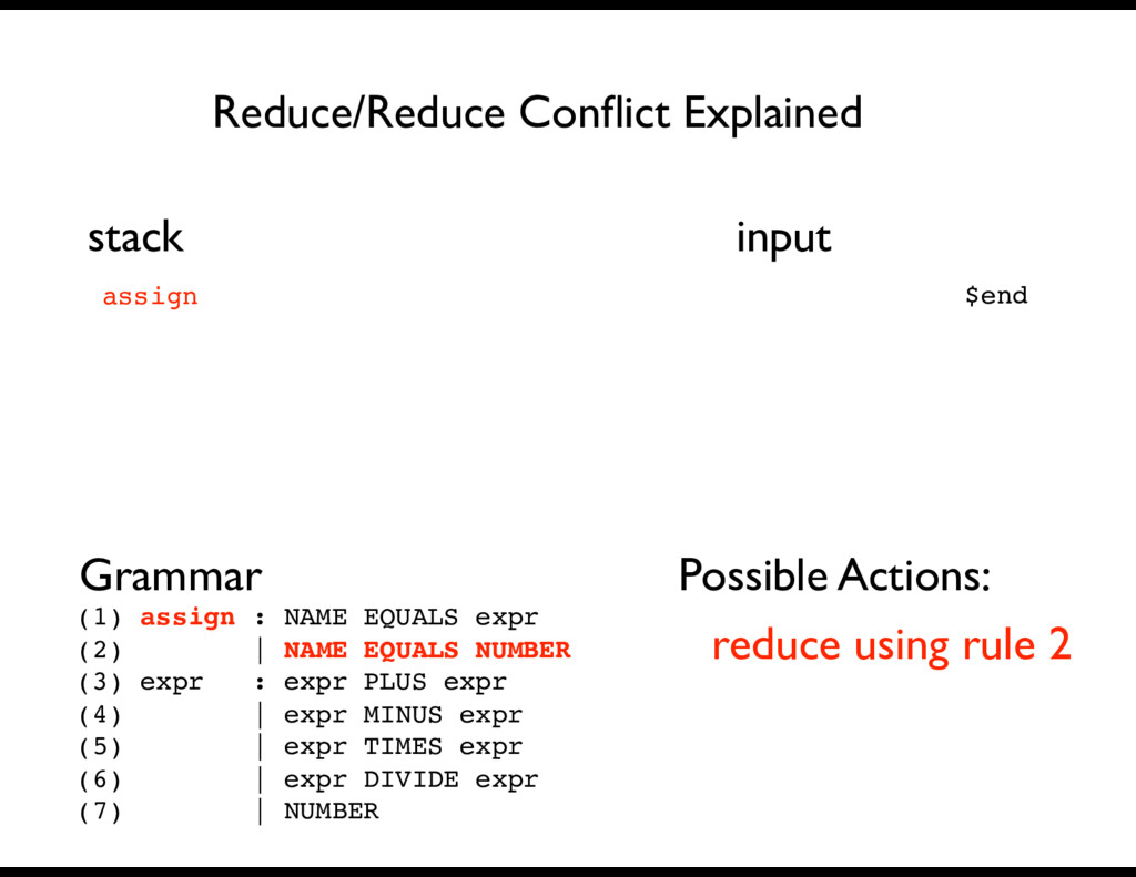 $end Grammar Possible Actions: Reduce/Reduce Co...