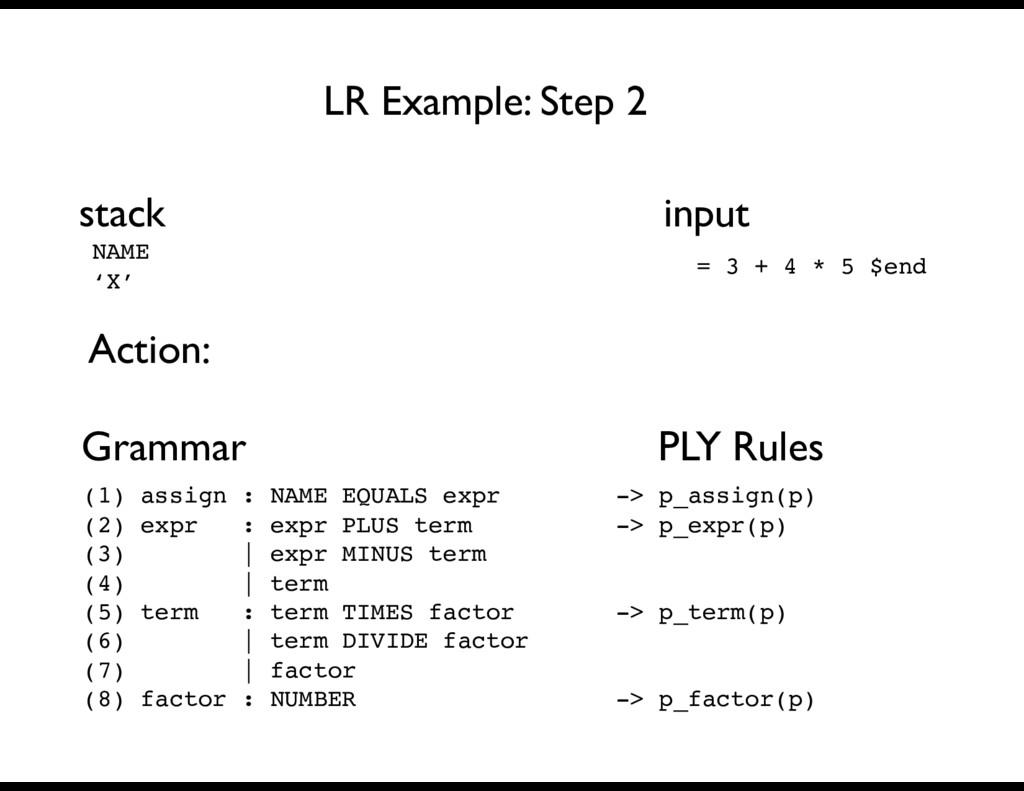 NAME 'X' (1) assign : NAME EQUALS expr -> p_ass...
