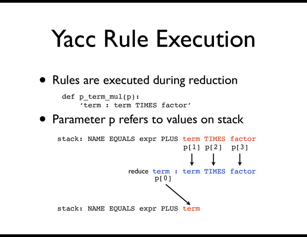 Yacc Rule Execution • Rules are executed during...