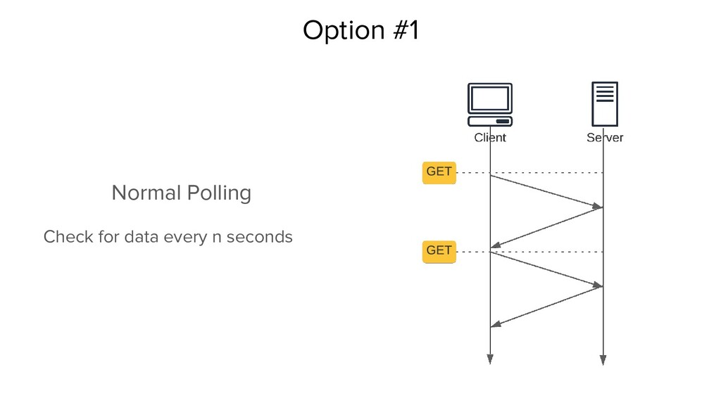 Option #1 Normal Polling Check for data every n...