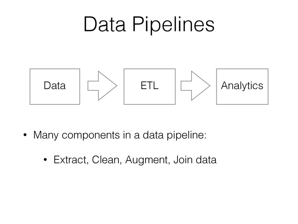 Data Pipelines Data ETL Analytics • Many compon...