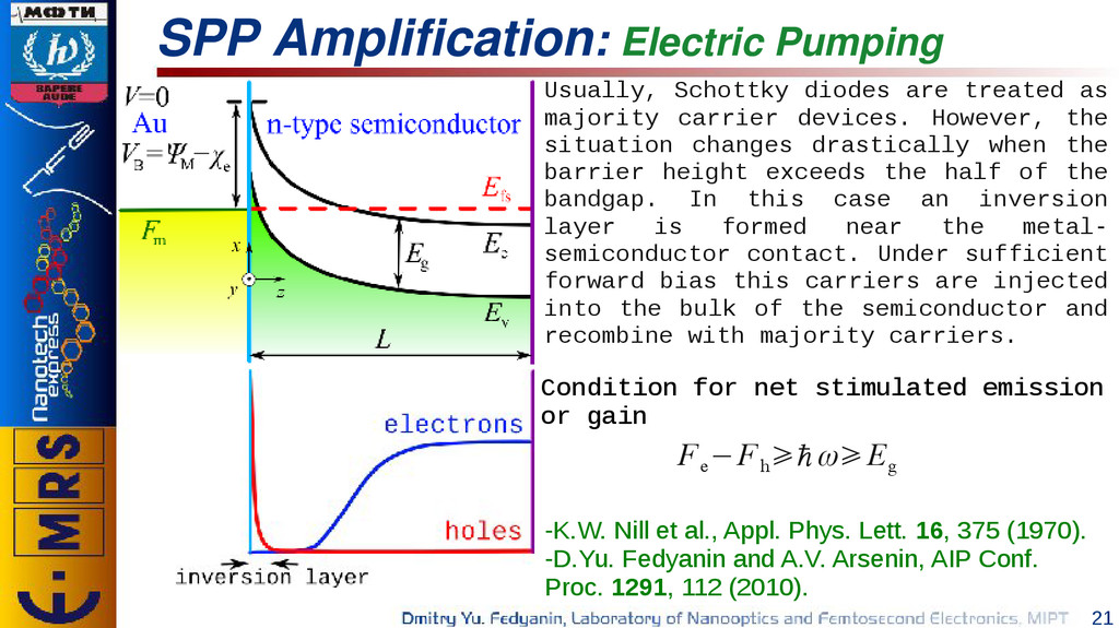 21 SPP Amplification: Electric Pumping Usually,...